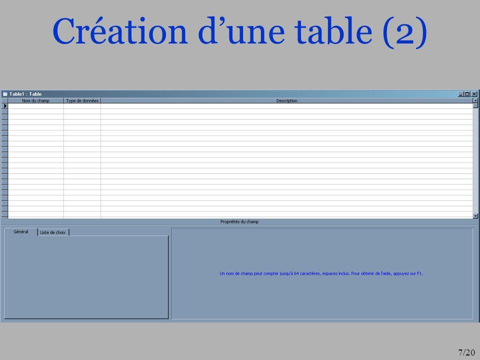 Création d'une table (2)