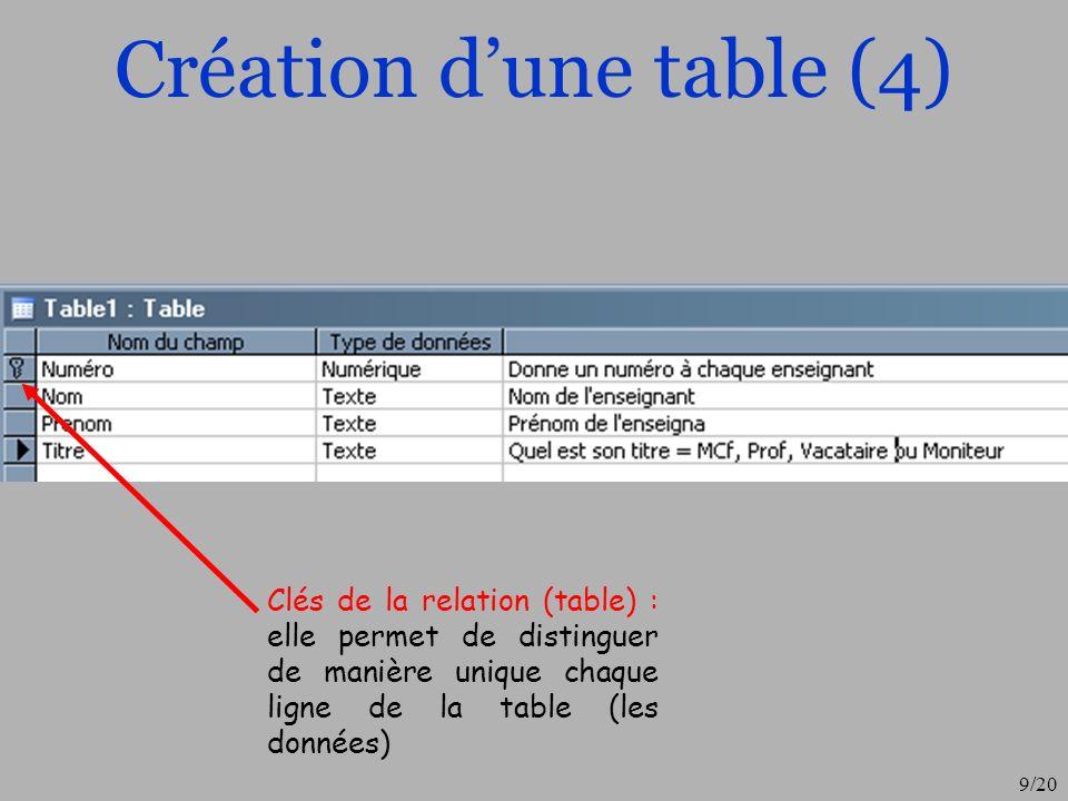Création d'une table (4)