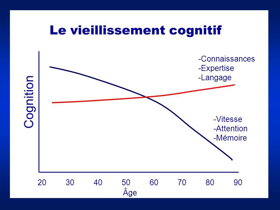 Le vieillissement cognitif