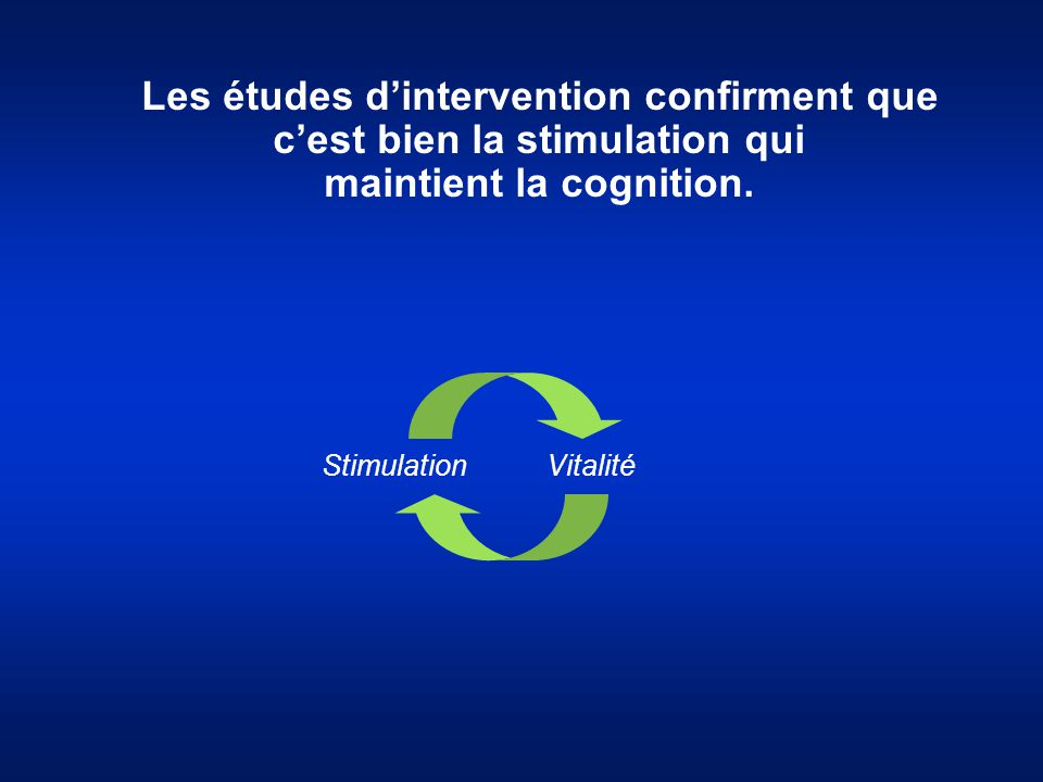 Les études d'intervention confirment que c'est bien la stimulation qui