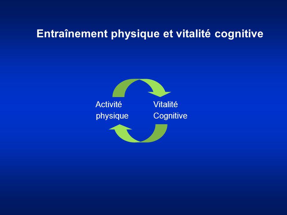 Entraînement physique et vitalité cognitive