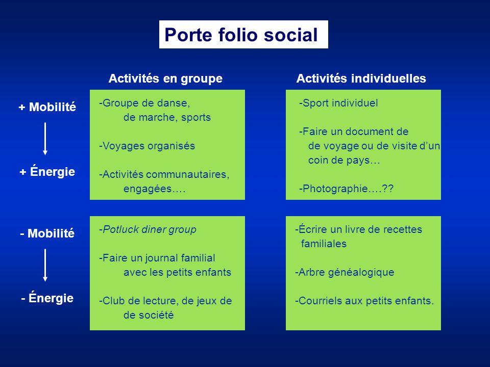 Activités individuelles