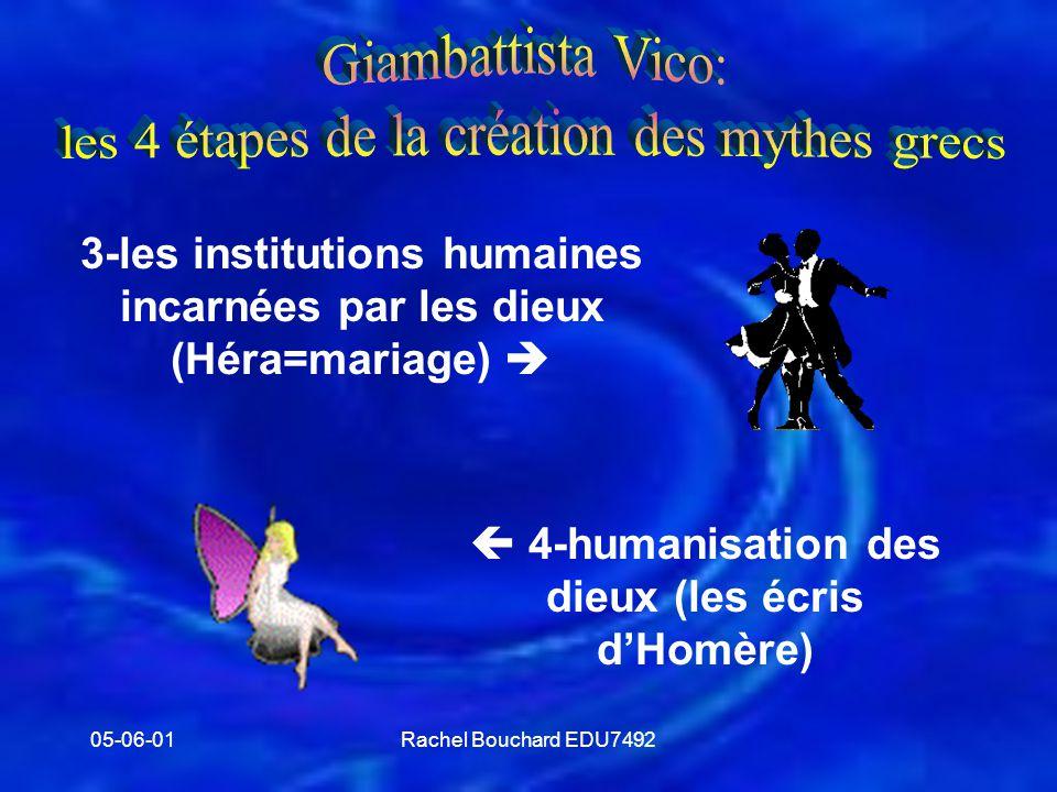 les 4 étapes de la création des mythes grecs
