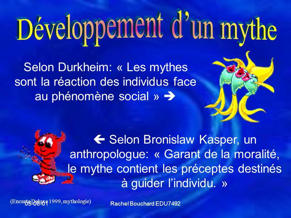 Développement d'un mythe