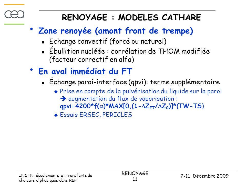 RENOYAGE : MODELES CATHARE