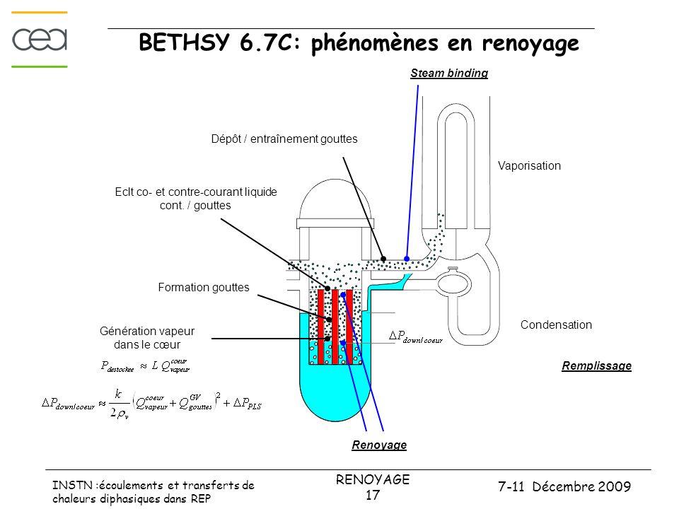 BETHSY 6.7C: phénomènes en renoyage