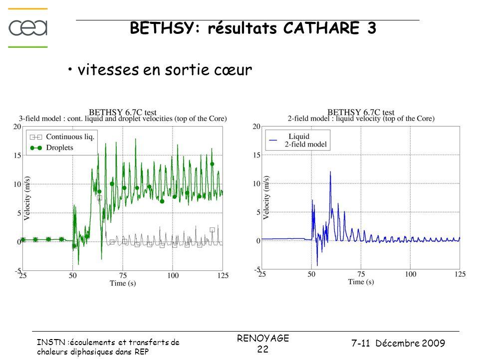 BETHSY: résultats CATHARE 3