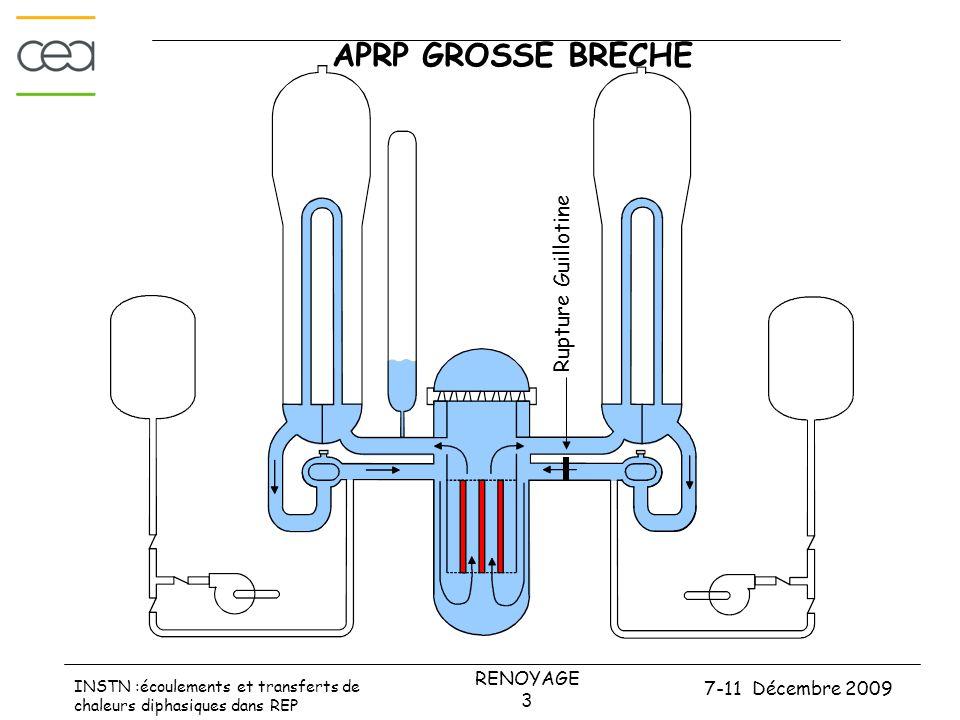APRP GROSSE BRECHE Rupture Guillotine
