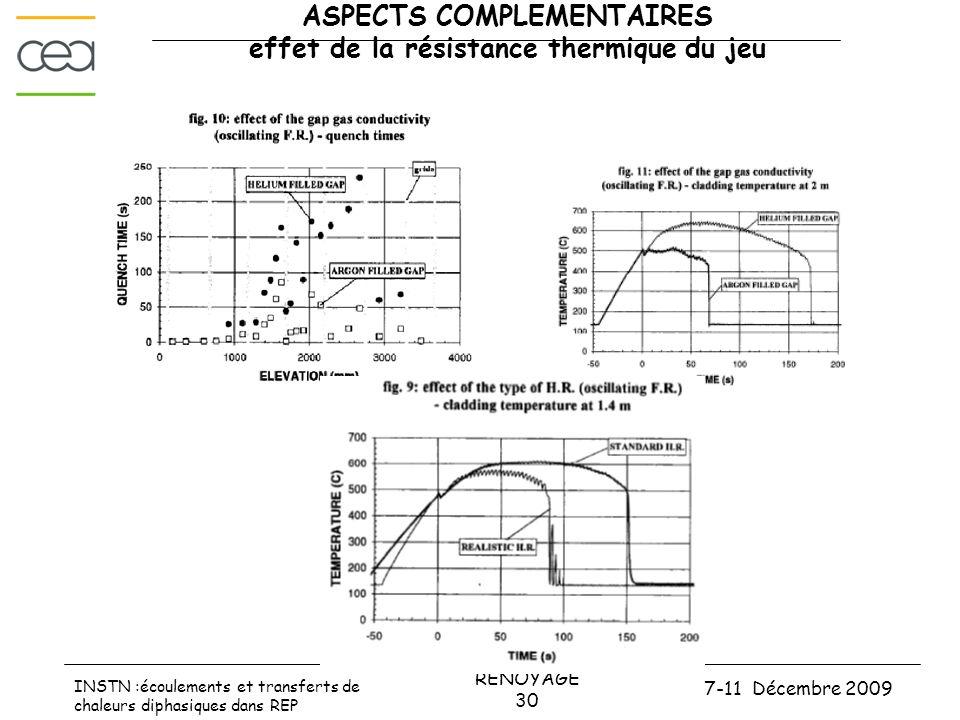 ASPECTS COMPLEMENTAIRES effet de la résistance thermique du jeu