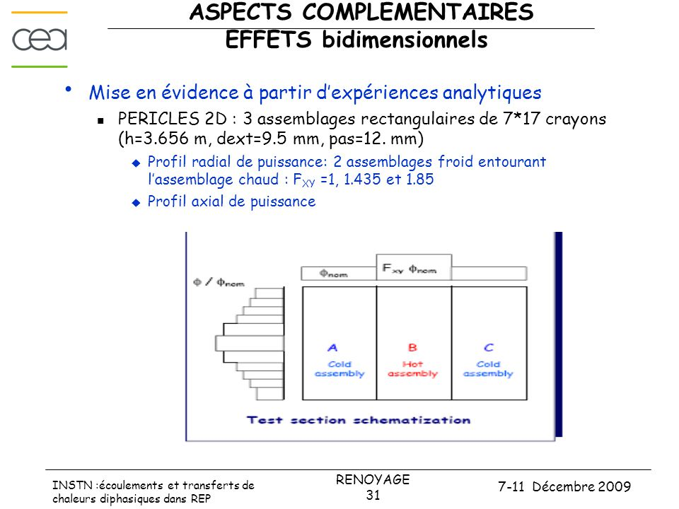 ASPECTS COMPLEMENTAIRES EFFETS bidimensionnels