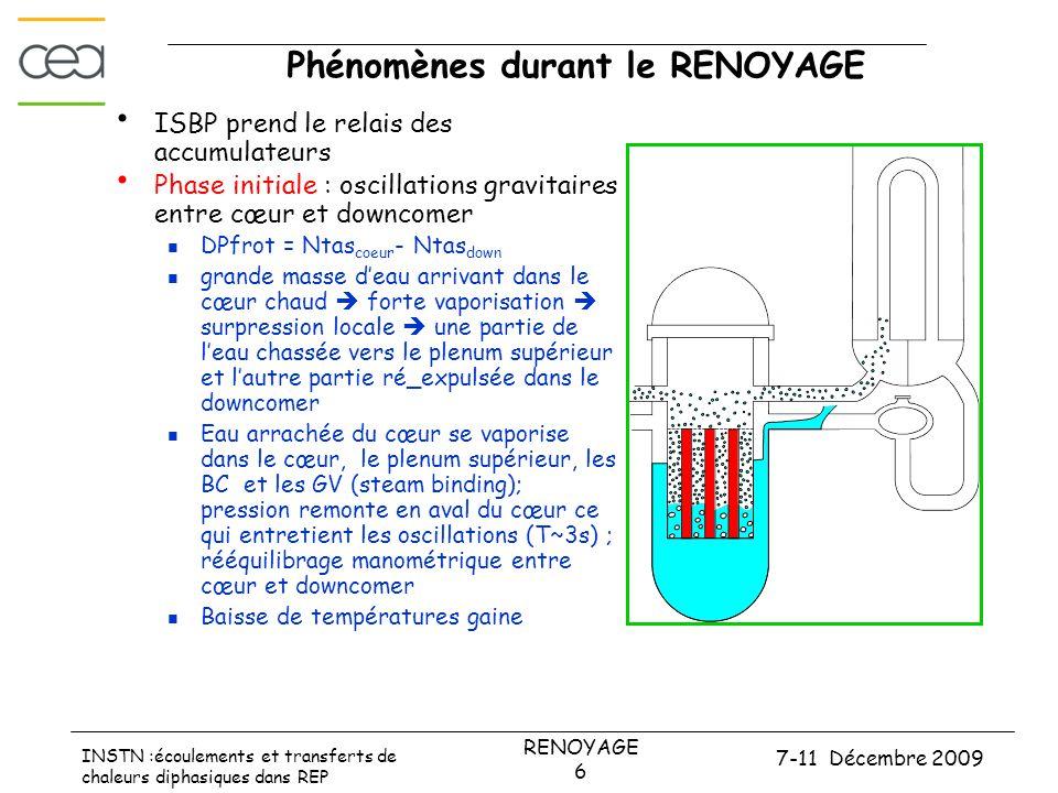 Phénomènes durant le RENOYAGE