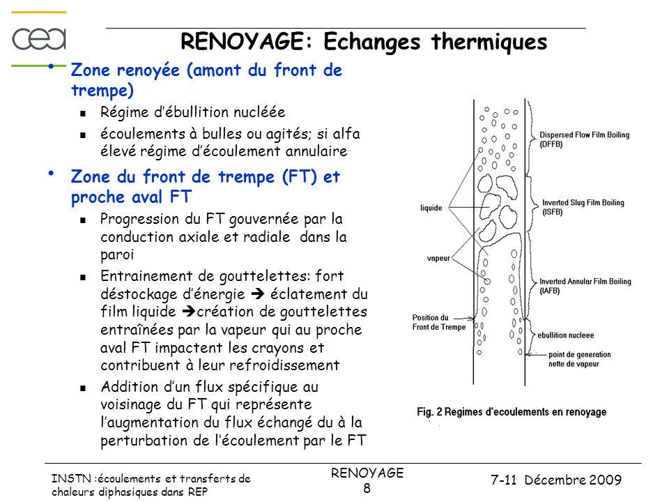 RENOYAGE: Echanges thermiques