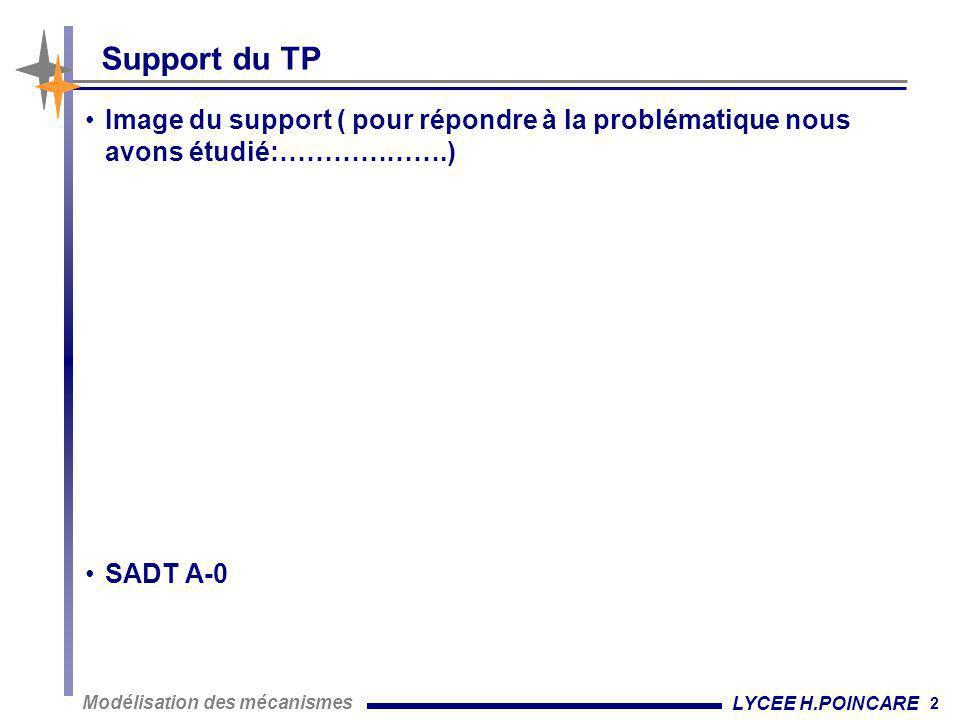 Support du TP Image du support ( pour répondre à la problématique nous avons étudié:……………….) SADT A-0.