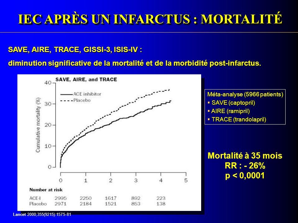 IEC APRÈS UN INFARCTUS : MORTALITÉ