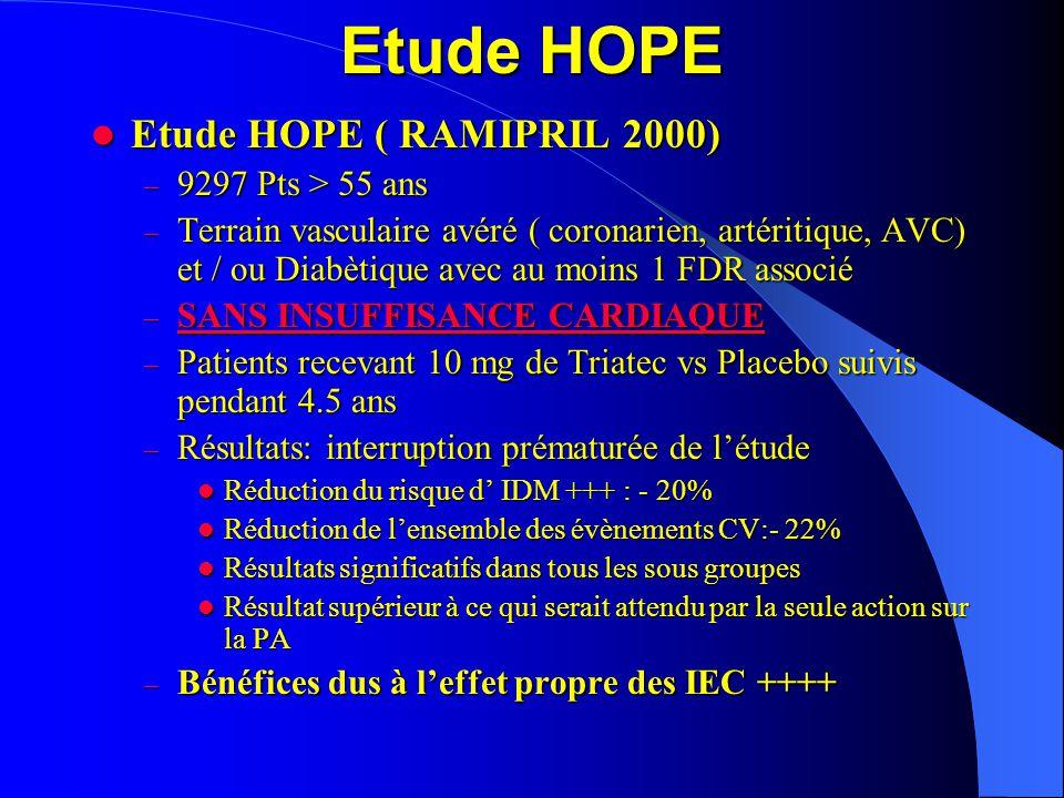 Etude HOPE Etude HOPE ( RAMIPRIL 2000) 9297 Pts > 55 ans