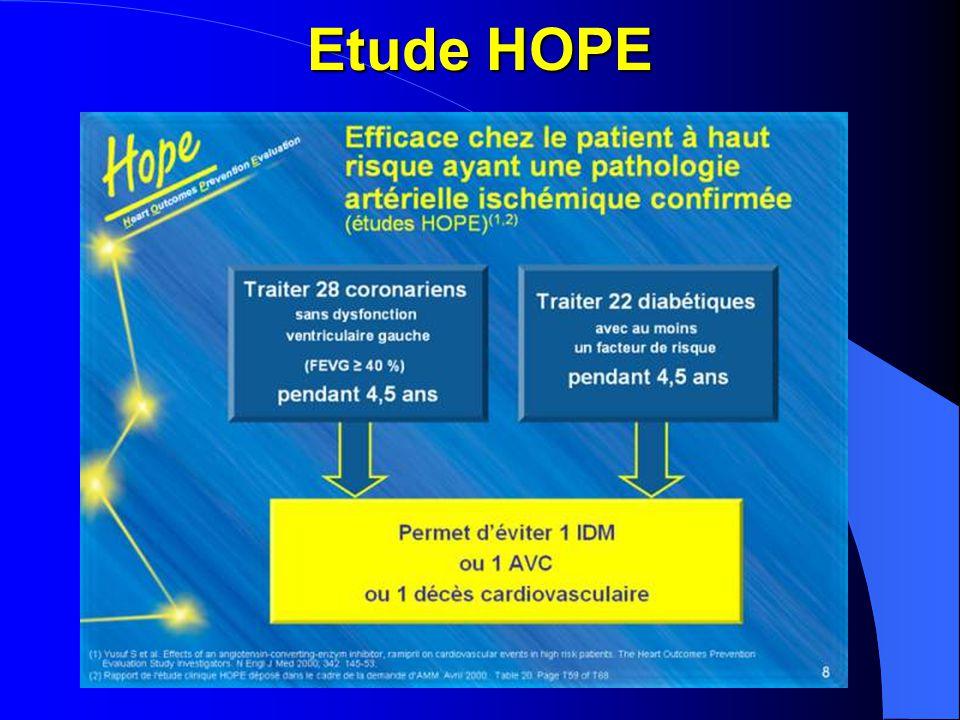 Etude HOPE