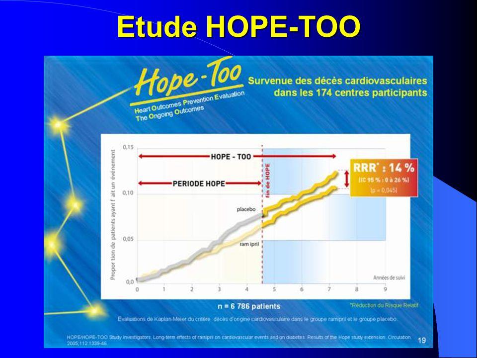 Etude HOPE-TOO