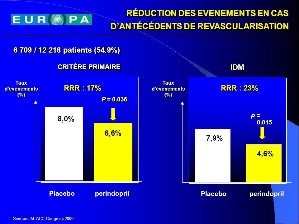 RÉDUCTION DES EVENEMENTS EN CAS D'ANTÉCÉDENTS DE REVASCULARISATION