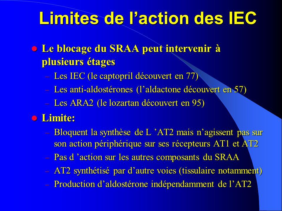 Limites de l'action des IEC