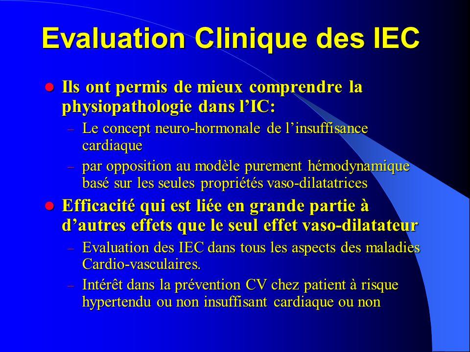 Evaluation Clinique des IEC