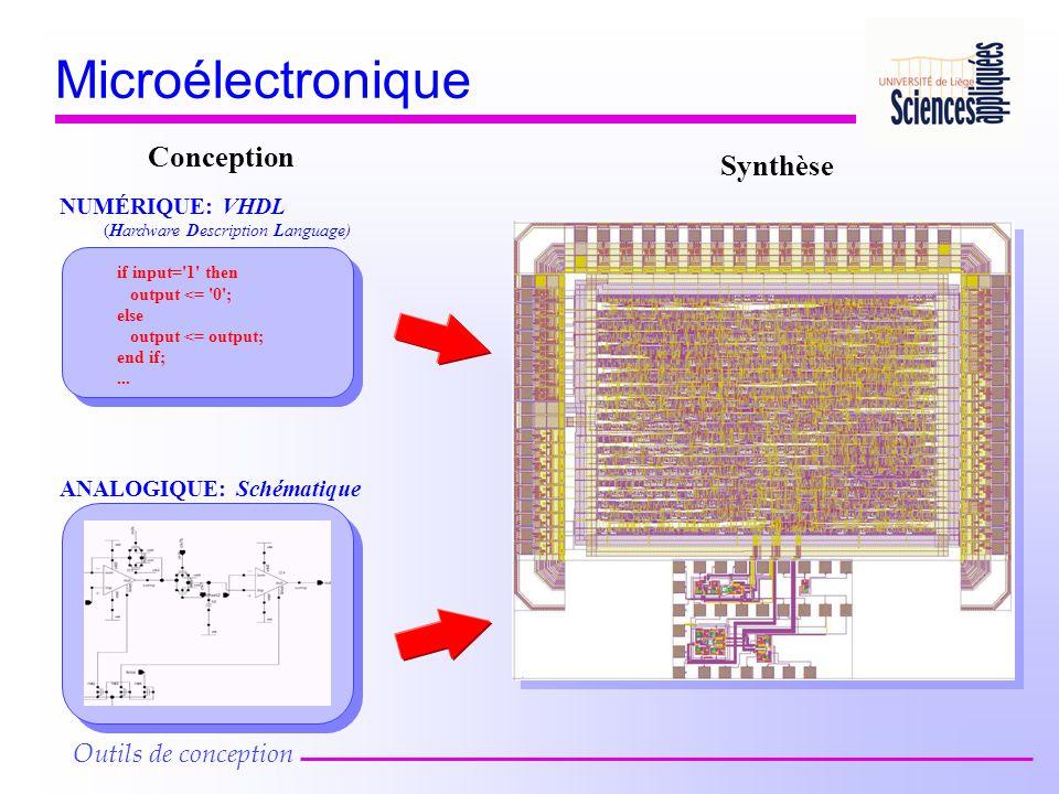 Microélectronique Conception Synthèse Outils de conception