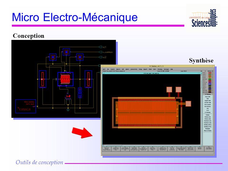 Micro Electro-Mécanique