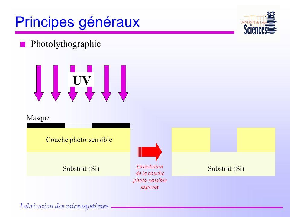 Principes généraux UV Photolythographie Masque Couche photo-sensible