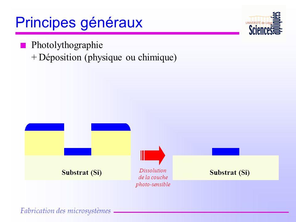 Principes généraux Photolythographie