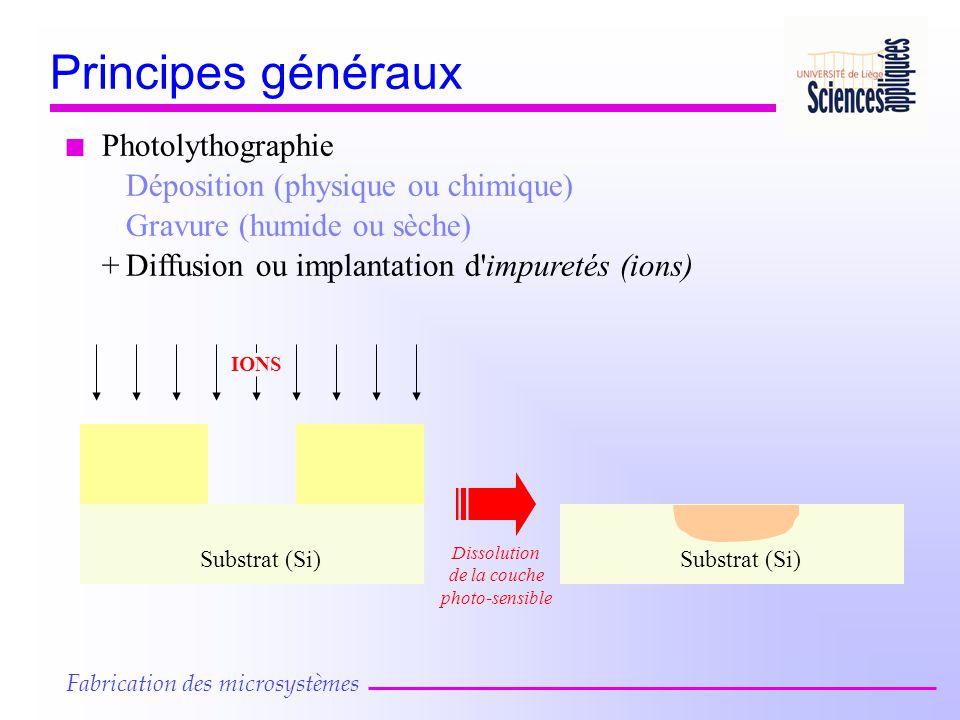 Principes généraux Photolythographie Déposition (physique ou chimique)