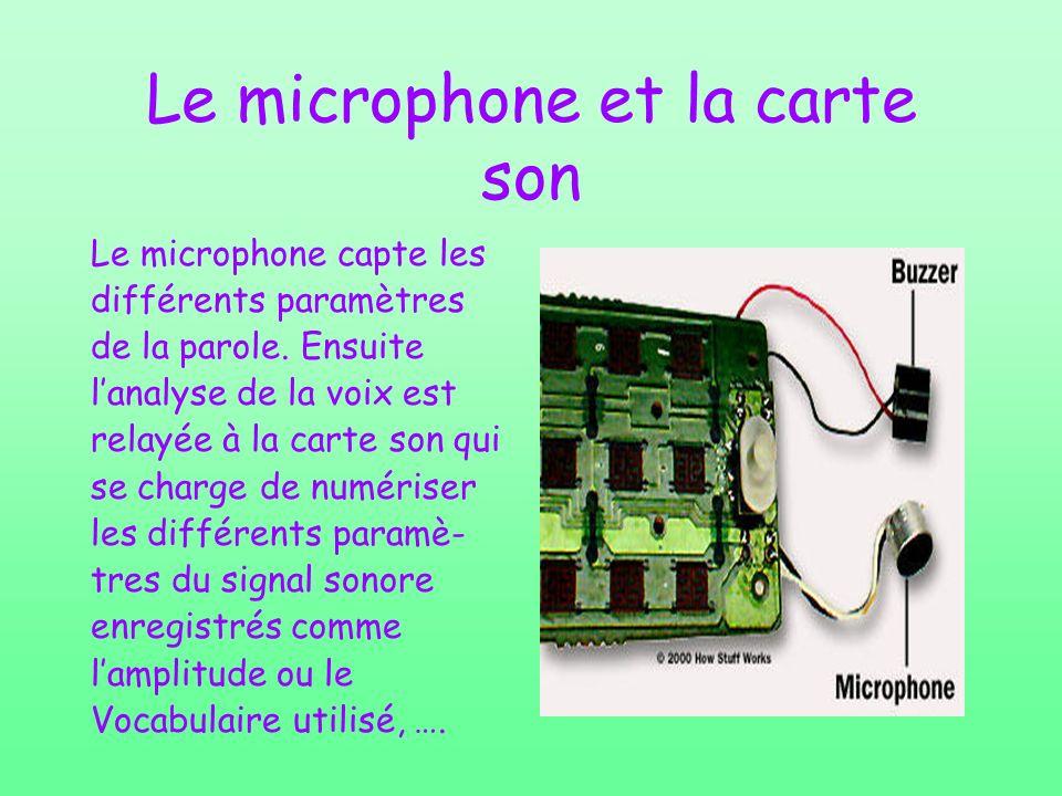 Le microphone et la carte son