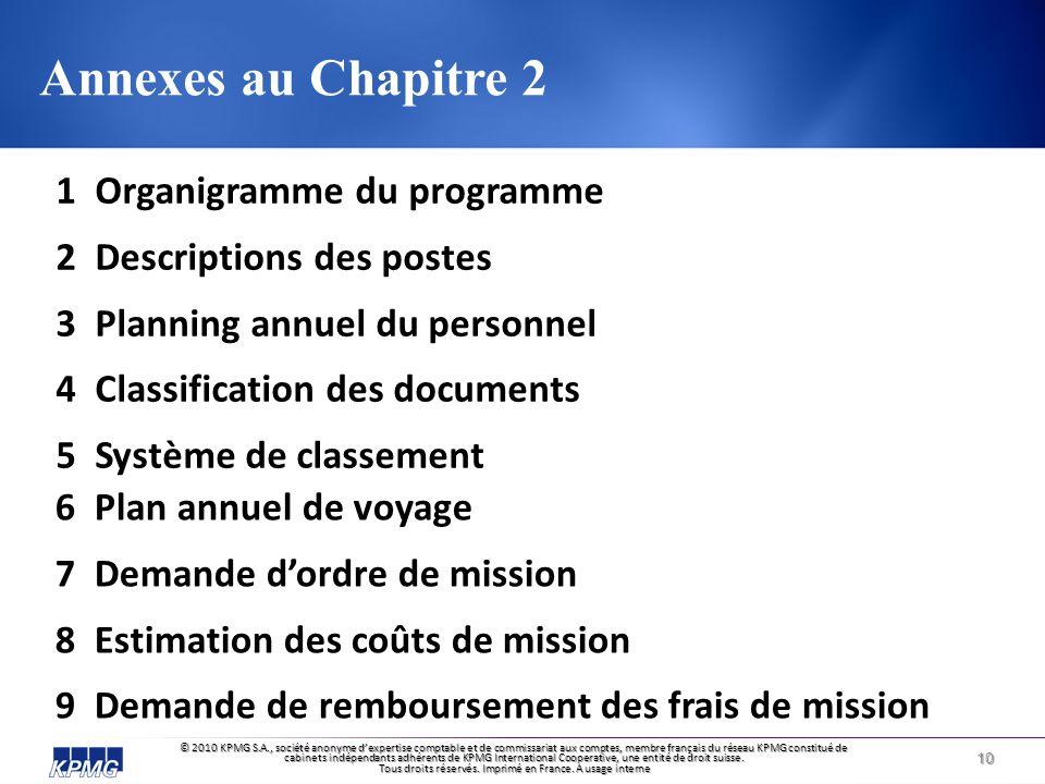 Annexes au Chapitre 2 1 Organigramme du programme