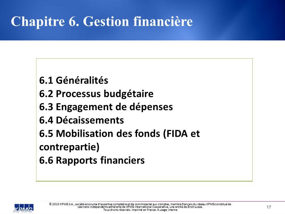 Chapitre 6. Gestion financière