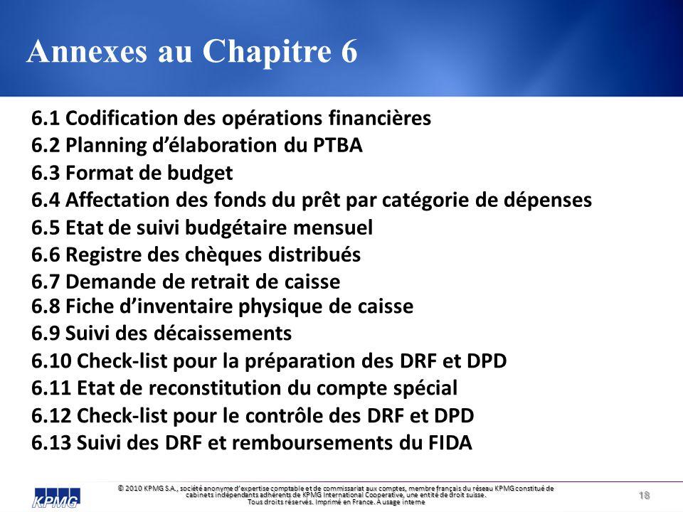Annexes au Chapitre 6 6.1 Codification des opérations financières