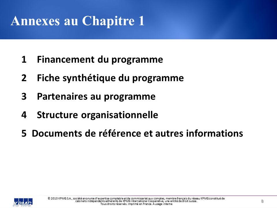 Annexes au Chapitre 1 Financement du programme