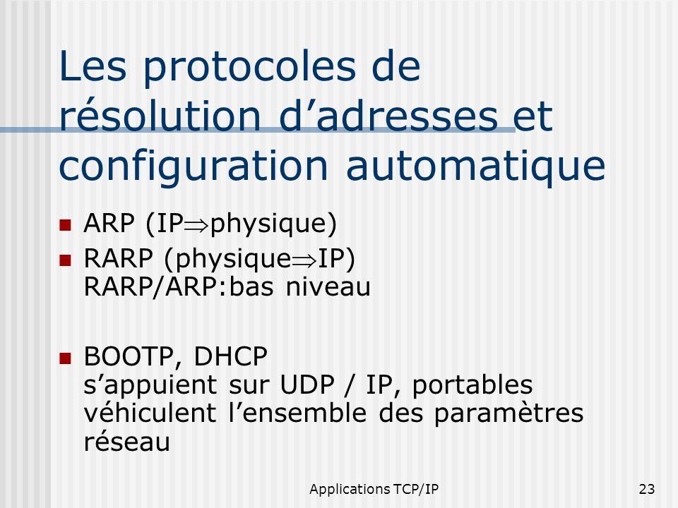 Les protocoles de résolution d'adresses et configuration automatique