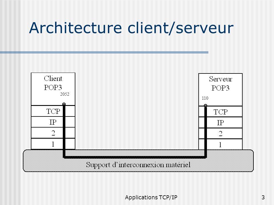 Architecture client/serveur