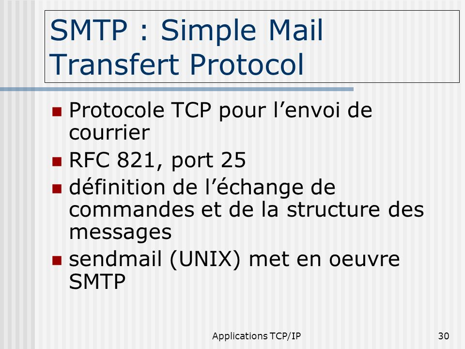 SMTP : Simple Mail Transfert Protocol