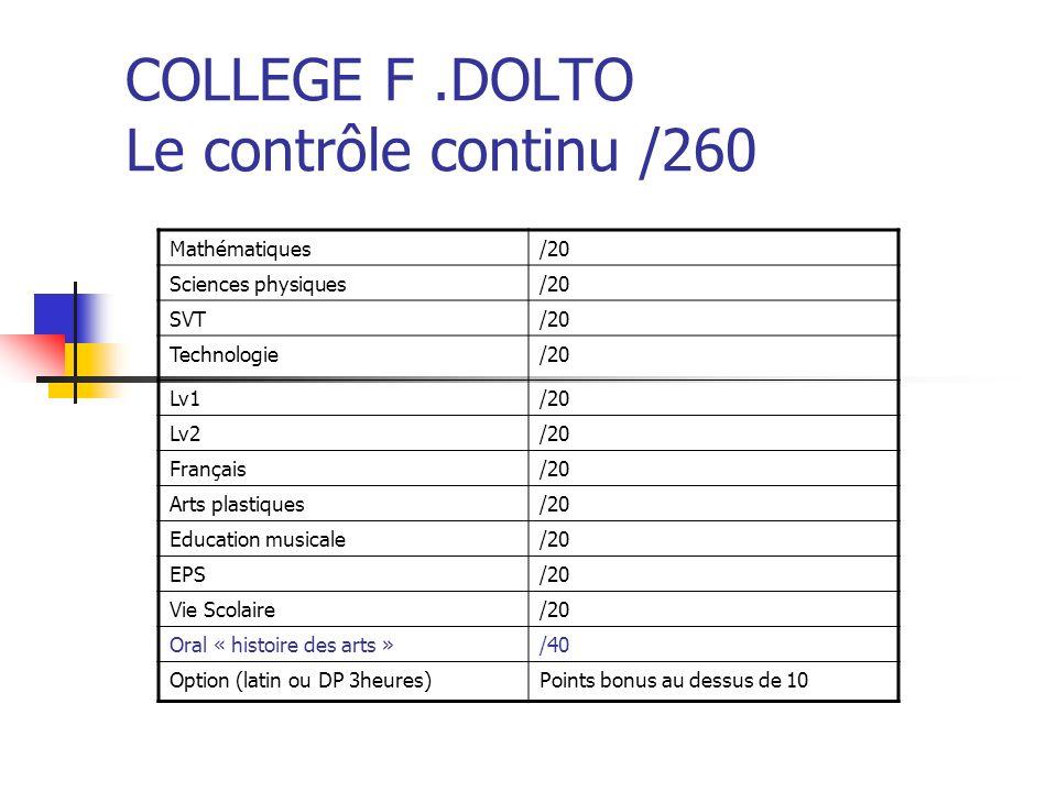 COLLEGE F .DOLTO Le contrôle continu /260