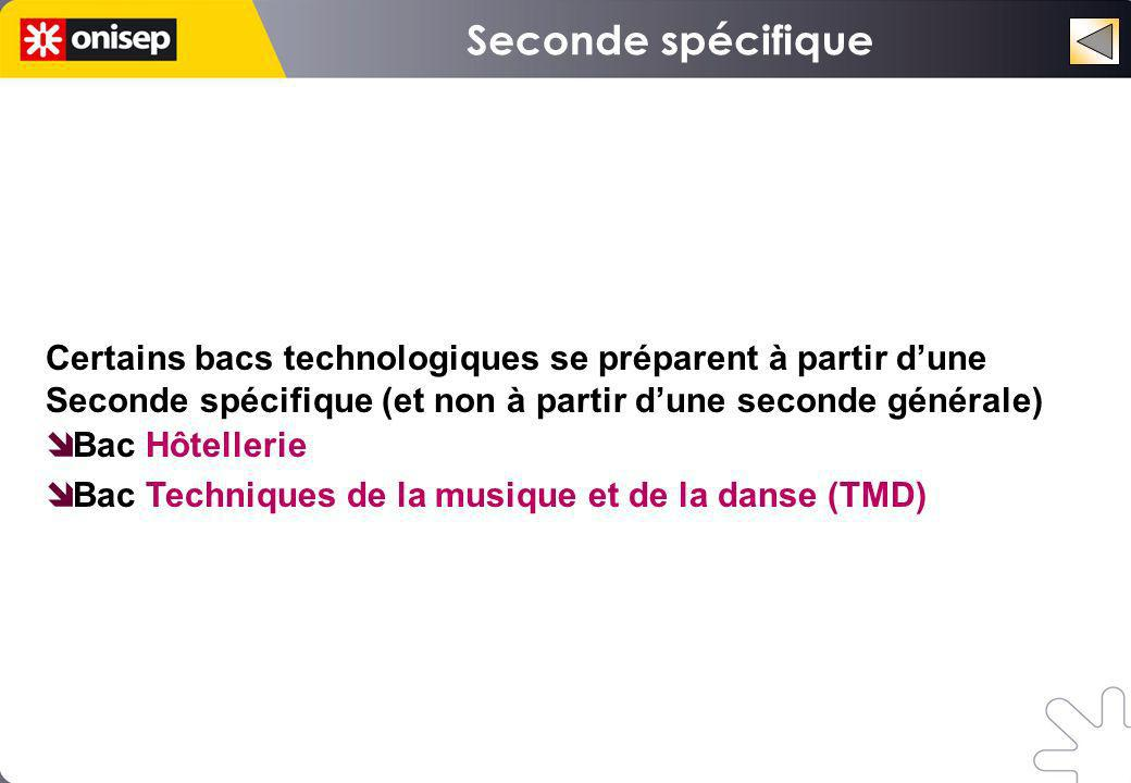 Seconde spécifiqueCertains bacs technologiques se préparent à partir d'une Seconde spécifique (et non à partir d'une seconde générale)