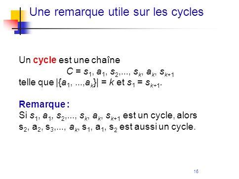 Une remarque utile sur les cycles