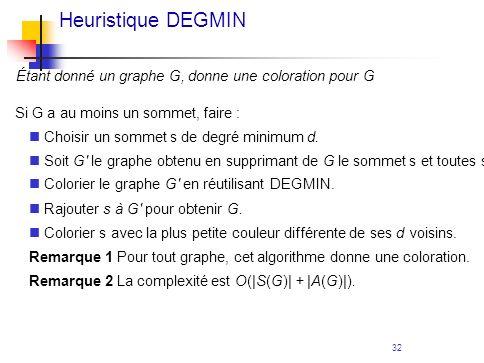 Heuristique DEGMIN Étant donné un graphe G, donne une coloration pour G. Si G a au moins un sommet, faire :