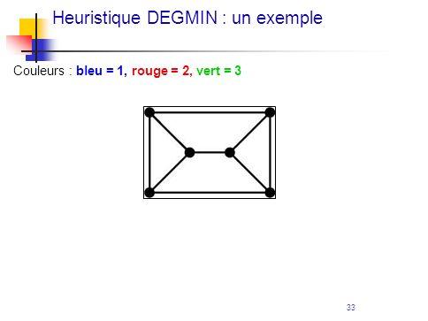 Heuristique DEGMIN : un exemple