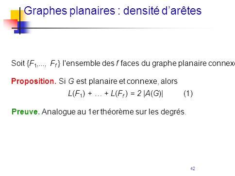 Graphes planaires : densité d'arêtes