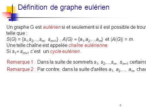 Définition de graphe eulérien