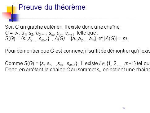 Preuve du théorèmeSoit G un graphe eulérien. Il existe donc une chaîne. C = s1, a1, s2, a2,..., sm, am, sm+1 telle que :
