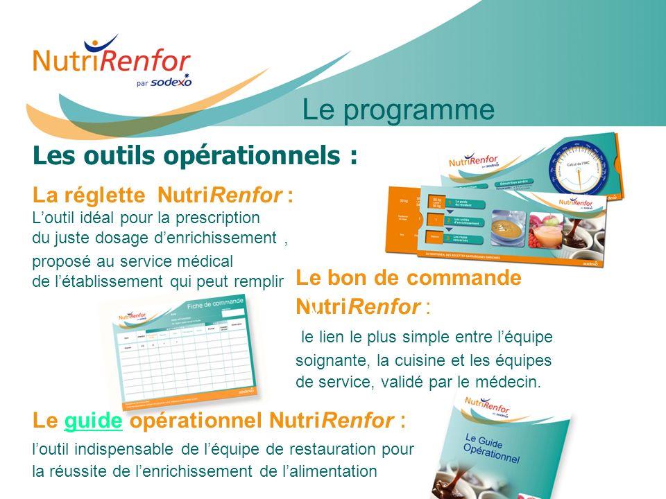 Le programme Les outils opérationnels :