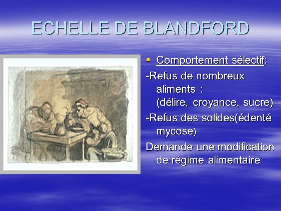 ECHELLE DE BLANDFORD Comportement sélectif: