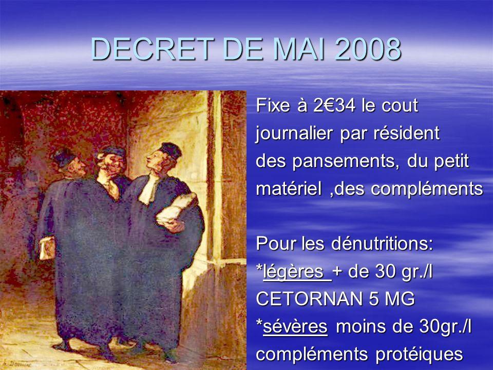 DECRET DE MAI 2008 Fixe à 2€34 le cout journalier par résident