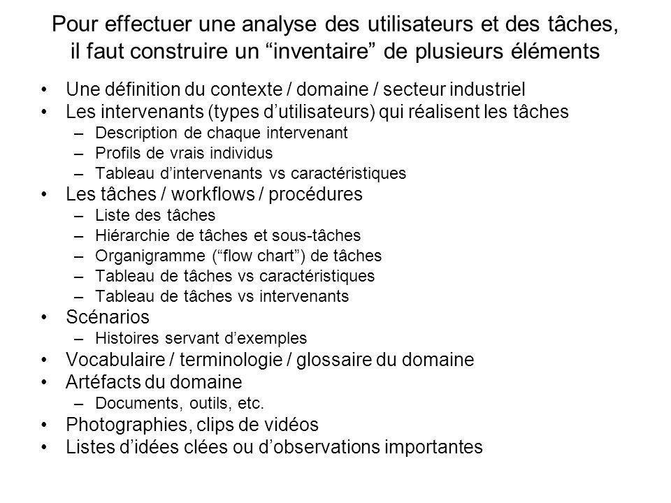 Pour effectuer une analyse des utilisateurs et des tâches, il faut construire un inventaire de plusieurs éléments