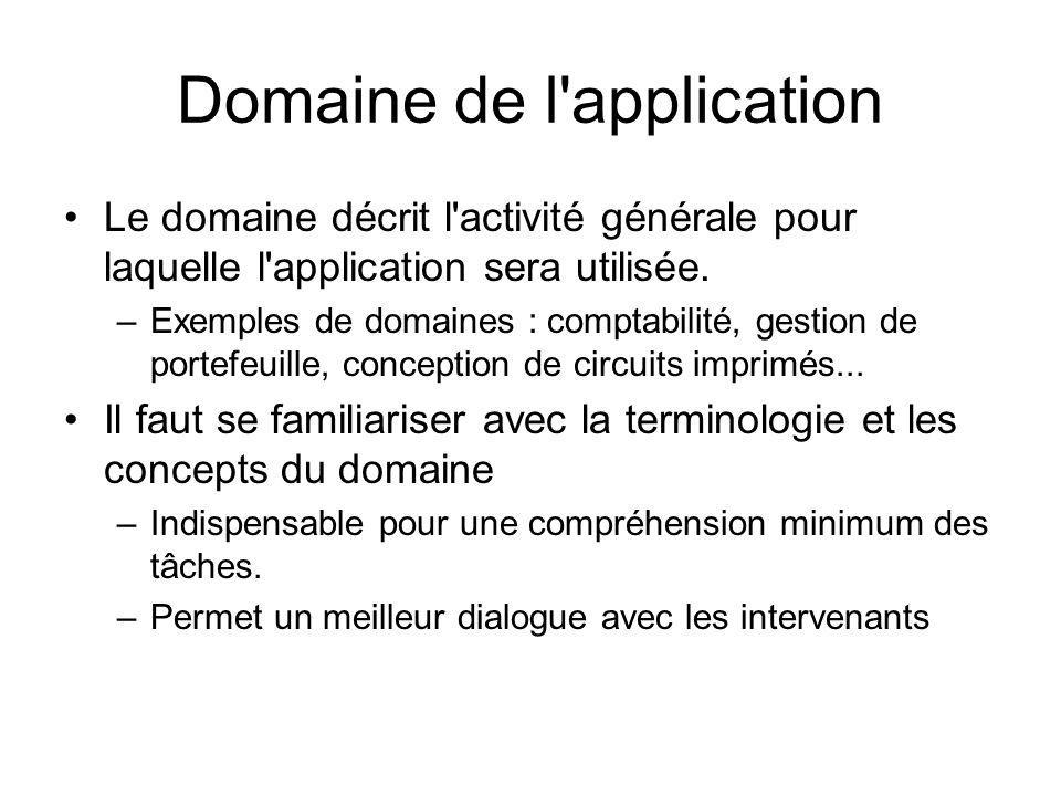 Domaine de l application